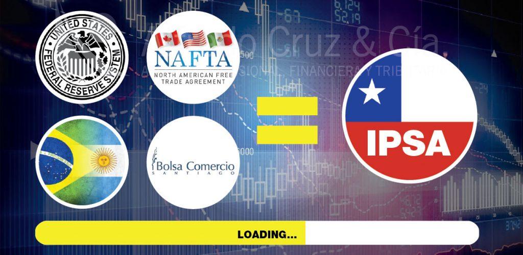 Perspectivas para el IPSA: semanas claves para Chile y la región