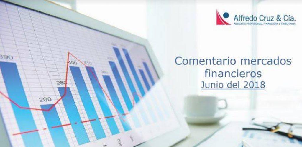 Comentario Financiero Junio de 2018